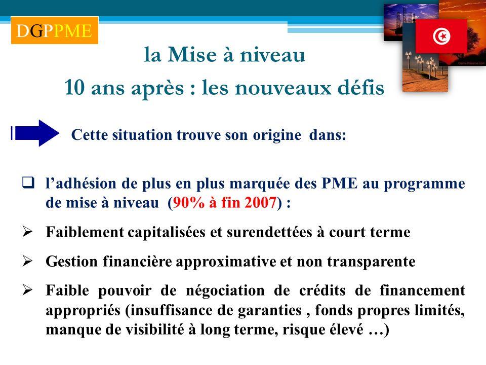 la Mise à niveau 10 ans après : les nouveaux défis ladhésion de plus en plus marquée des PME au programme de mise à niveau (90% à fin 2007) : Faibleme
