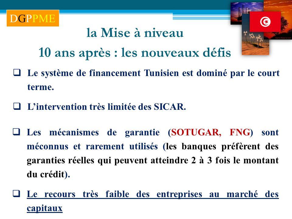 la Mise à niveau 10 ans après : les nouveaux défis Le système de financement Tunisien est dominé par le court terme. Lintervention très limitée des SI