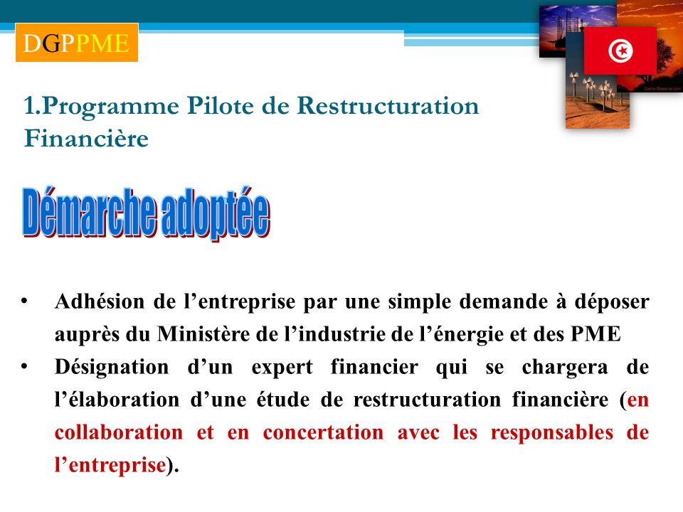 Adhésion de lentreprise par une simple demande à déposer auprès du Ministère de lindustrie de lénergie et des PME Désignation dun expert financier qui
