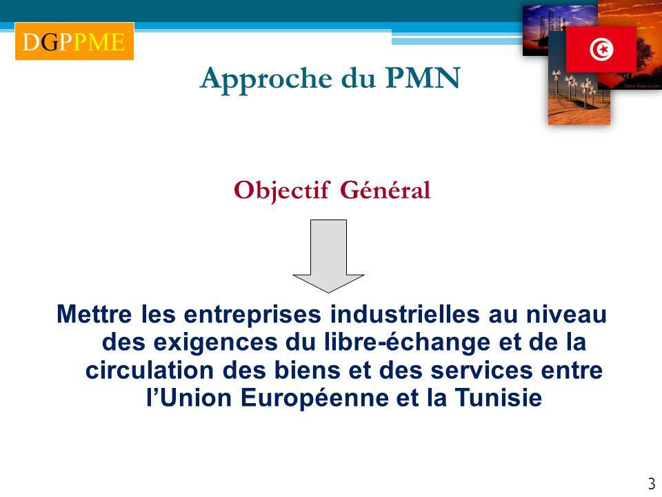 3 Approche du PMN Objectif Général Mettre les entreprises industrielles au niveau des exigences du libre-échange et de la circulation des biens et des