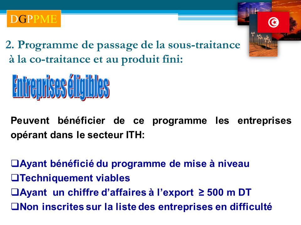 2. Programme de passage de la sous-traitance à la co-traitance et au produit fini: Peuvent bénéficier de ce programme les entreprises opérant dans le