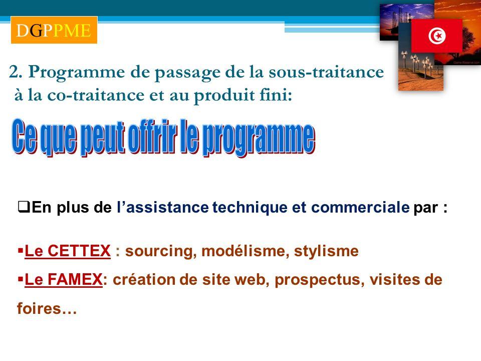 2. Programme de passage de la sous-traitance à la co-traitance et au produit fini: En plus de lassistance technique et commerciale par : Le CETTEX : s