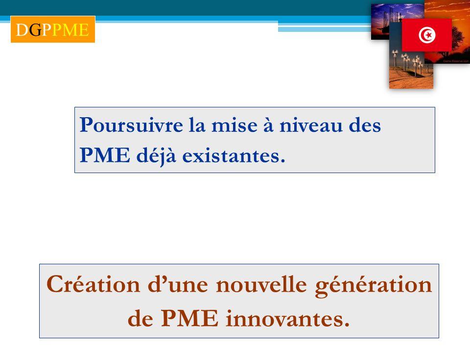 Poursuivre la mise à niveau des PME déjà existantes. Création dune nouvelle génération de PME innovantes. DGPPME