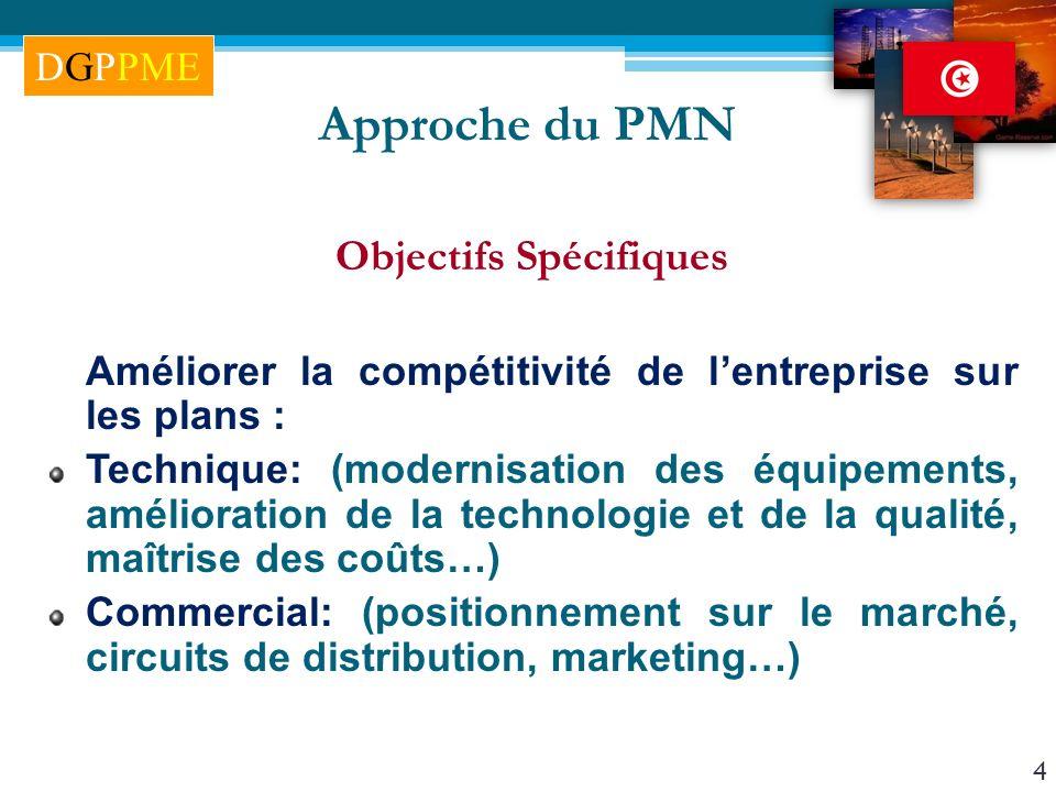 4 Approche du PMN Objectifs Spécifiques Améliorer la compétitivité de lentreprise sur les plans : Technique: (modernisation des équipements, améliorat