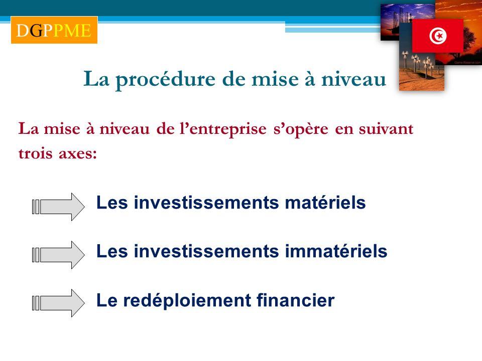 La procédure de mise à niveau La mise à niveau de lentreprise sopère en suivant trois axes: Les investissements matériels Les investissements immatéri