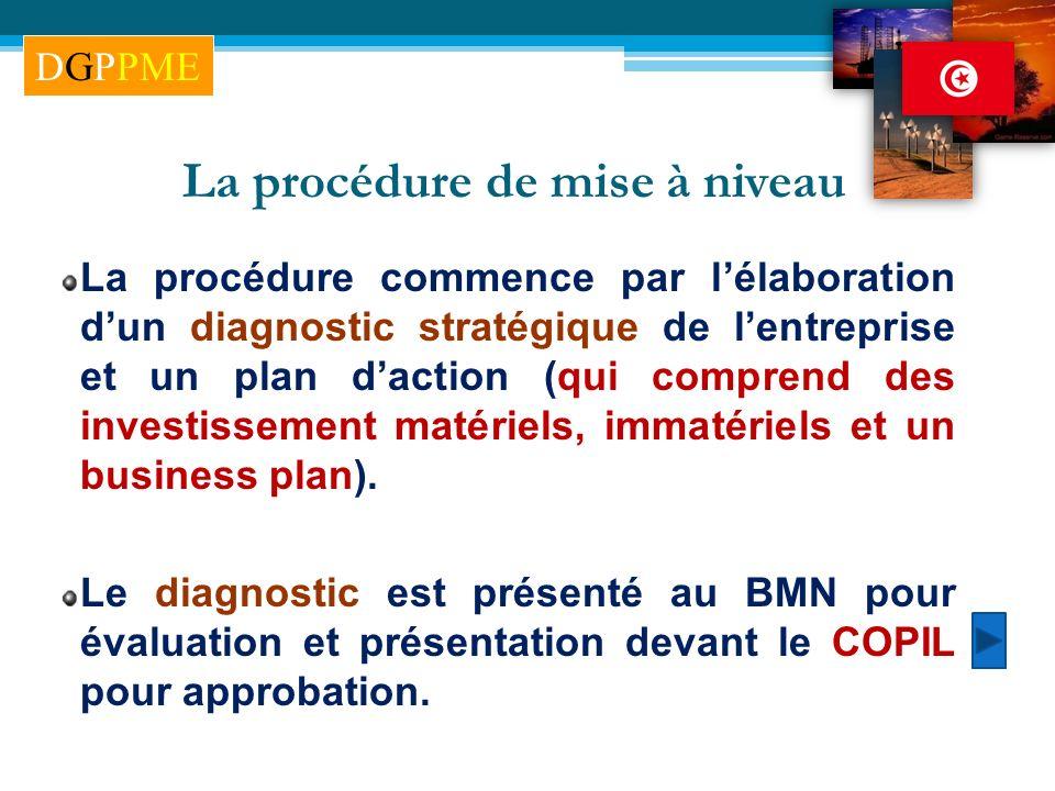 La procédure de mise à niveau La procédure commence par lélaboration dun diagnostic stratégique de lentreprise et un plan daction (qui comprend des in