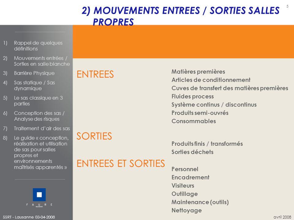 1)Rappel de quelques définitions 2)Mouvements entrées / Sorties en salle blanche 3)Barrière Physique 4)Sas statique / Sas dynamique 5)Le sas classique