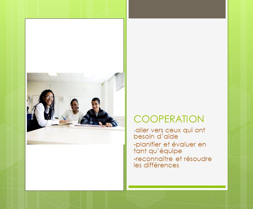COOPERATION - aller vers ceux qui ont besoin daide -planifier et évaluer en tant quéquipe -reconnaitre et résoudre les différences