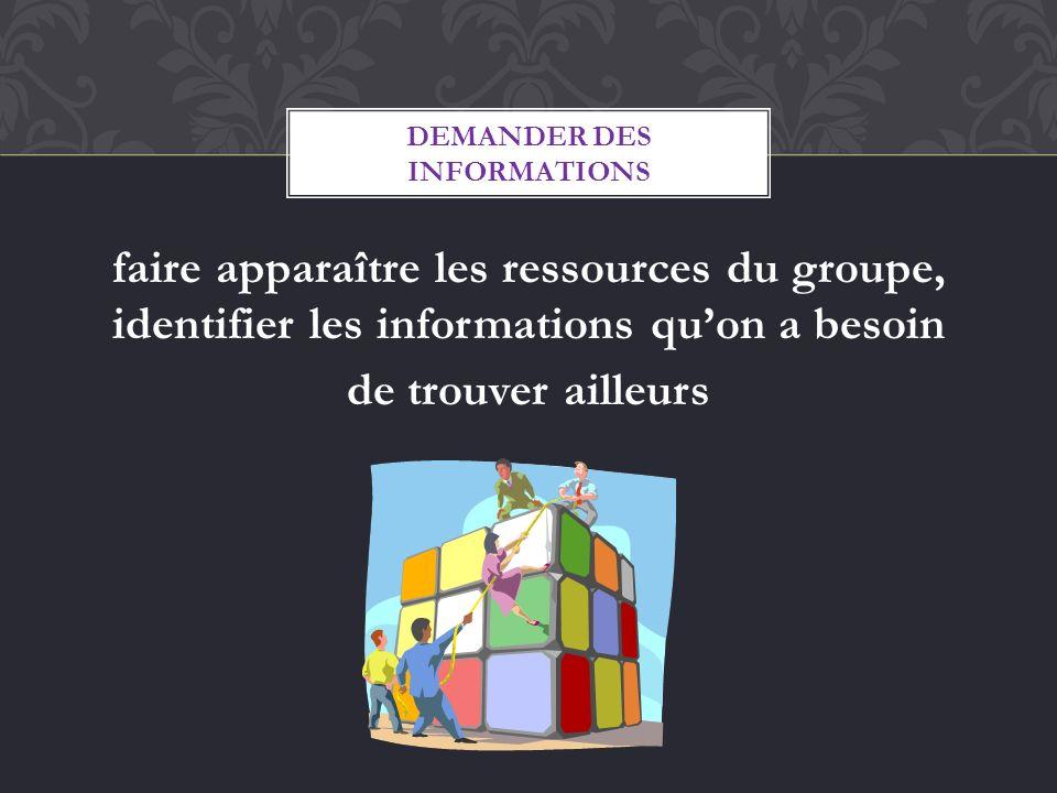 faire apparaître les ressources du groupe, identifier les informations quon a besoin de trouver ailleurs DEMANDER DES INFORMATIONS