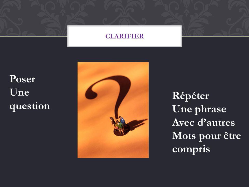 CLARIFIER Poser Une question Répéter Une phrase Avec dautres Mots pour être compris
