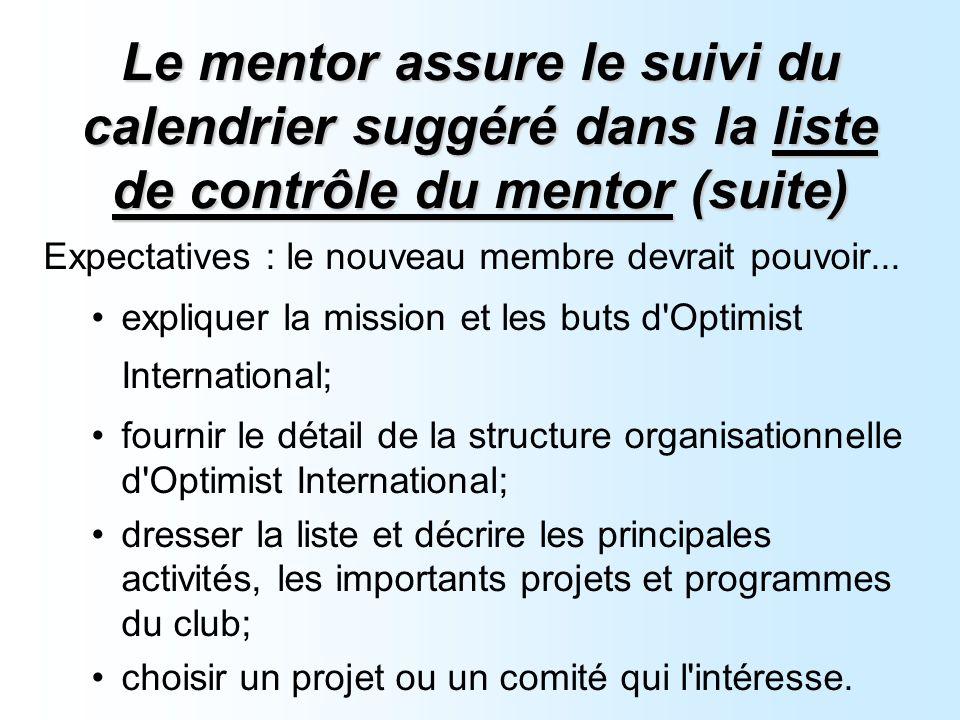 Le mentor assure le suivi du calendrier suggéré dans la liste de contrôle du mentor (suite) Expectatives : le nouveau membre devrait pouvoir...