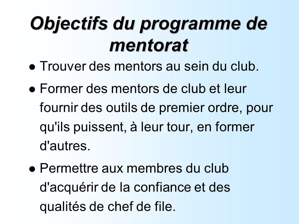 Conclure la première séance de mentorat (suite) Prévoir d autres réunions de mentorat (p.
