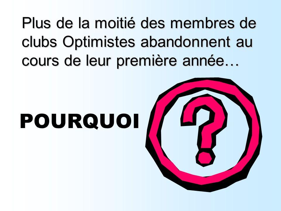 Plus de la moitié des membres de clubs Optimistes abandonnent au cours de leur première année… POURQUOI