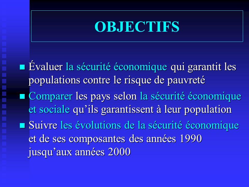 OBJECTIFS Évaluer la sécurité économique qui garantit les populations contre le risque de pauvreté Évaluer la sécurité économique qui garantit les pop