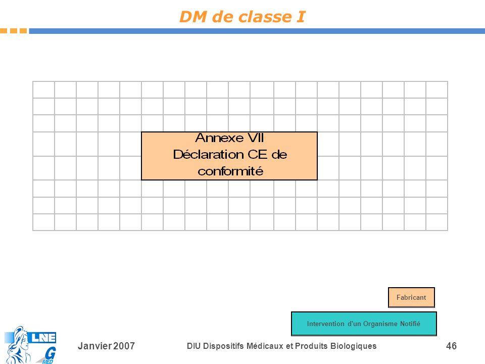 Janvier 2007 DIU Dispositifs Médicaux et Produits Biologiques 46 DM de classe I Intervention d un Organisme Notifié Fabricant