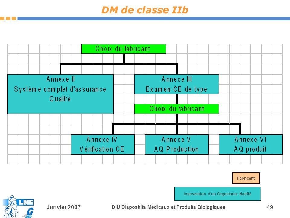 Janvier 2007 DIU Dispositifs Médicaux et Produits Biologiques 49 DM de classe IIb Intervention d un Organisme Notifié Fabricant