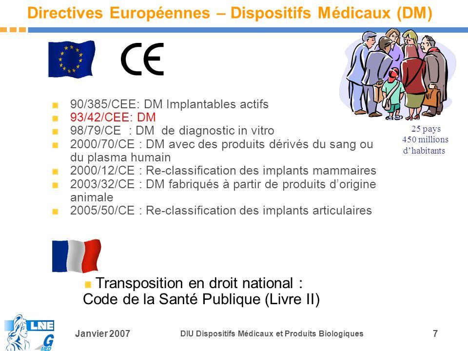 Janvier 2007 DIU Dispositifs Médicaux et Produits Biologiques 7 Directives Européennes – Dispositifs Médicaux (DM) 90/385/CEE: DM Implantables actifs 93/42/CEE: DM 98/79/CE : DM de diagnostic in vitro 2000/70/CE : DM avec des produits dérivés du sang ou du plasma humain 2000/12/CE : Re-classification des implants mammaires 2003/32/CE : DM fabriqués à partir de produits dorigine animale 2005/50/CE : Re-classification des implants articulaires 25 pays 450 millions dhabitants Transposition en droit national : Code de la Santé Publique (Livre II)
