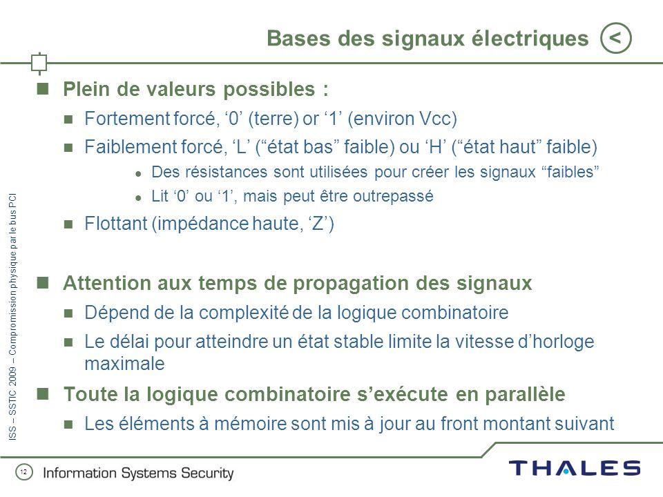 11 < ISS – SSTIC 2009 – Compromission physique par le bus PCI Quelques bases des circuits digitaux De quoi les puces sont-elle composées ? Manifesteme