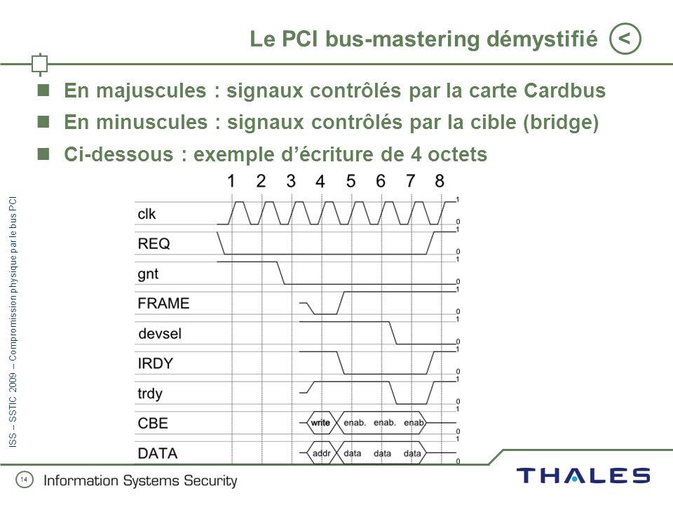 13 < ISS – SSTIC 2009 – Compromission physique par le bus PCI Flot dimplémentation du matériel 1. Synthèse Code de haut niveau compilé dans des blocs