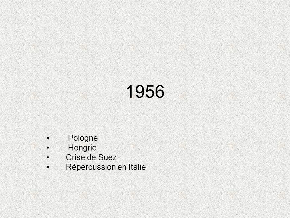 1956 Pologne Hongrie Crise de Suez Répercussion en Italie