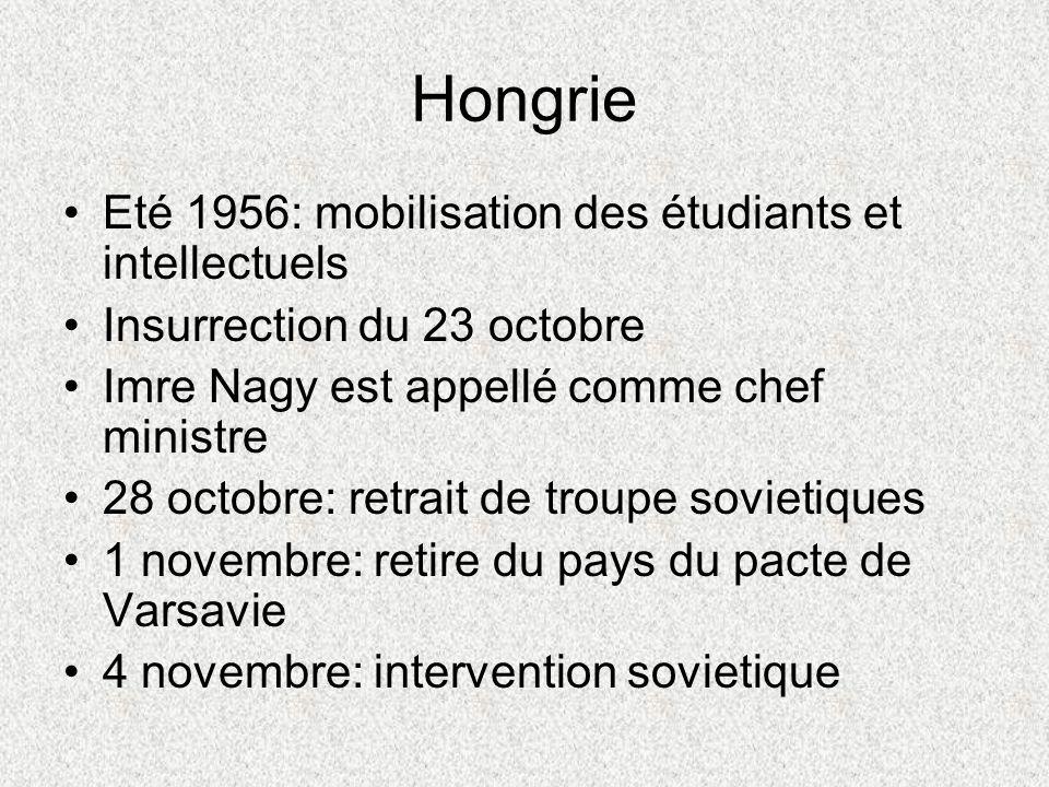 Hongrie Eté 1956: mobilisation des étudiants et intellectuels Insurrection du 23 octobre Imre Nagy est appellé comme chef ministre 28 octobre: retrait de troupe sovietiques 1 novembre: retire du pays du pacte de Varsavie 4 novembre: intervention sovietique