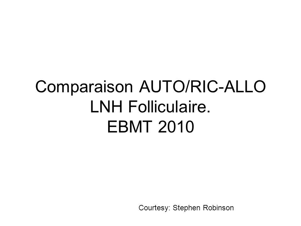 Comparaison AUTO/RIC-ALLO LNH Folliculaire. EBMT 2010 Courtesy: Stephen Robinson