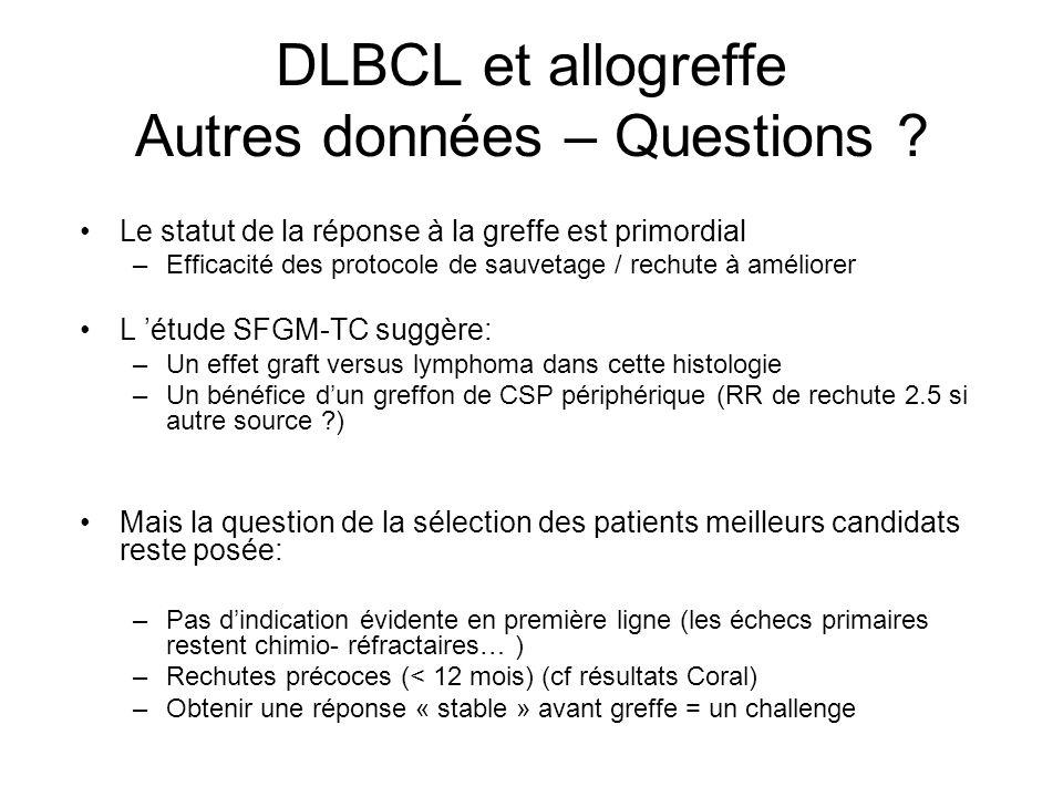 DLBCL et allogreffe Autres données – Questions ? Le statut de la réponse à la greffe est primordial –Efficacité des protocole de sauvetage / rechute à