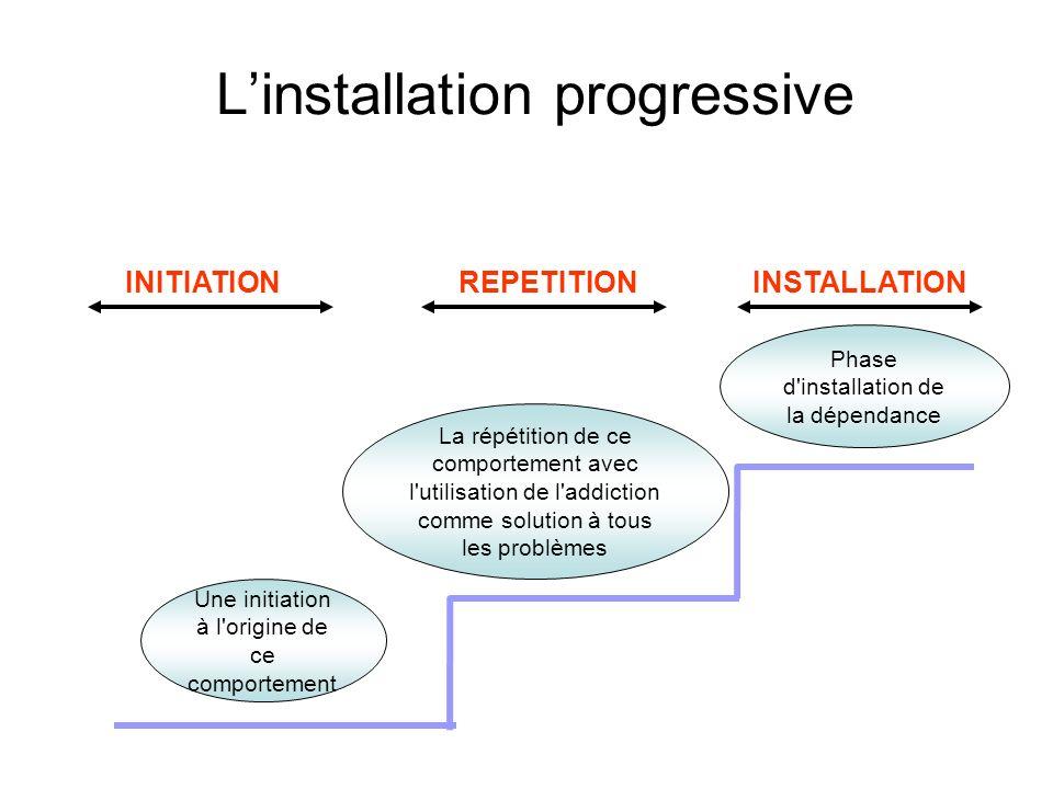 Linstallation progressive INSTALLATIONINITIATION Une initiation à l'origine de ce comportement La répétition de ce comportement avec l'utilisation de