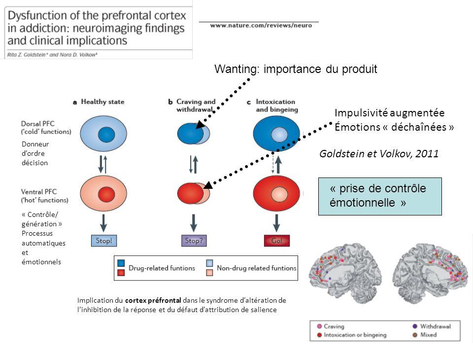 Goldstein et Volkov, 2011 Implication du cortex préfrontal dans le syndrome daltération de linhibition de la réponse et du défaut dattribution de sali