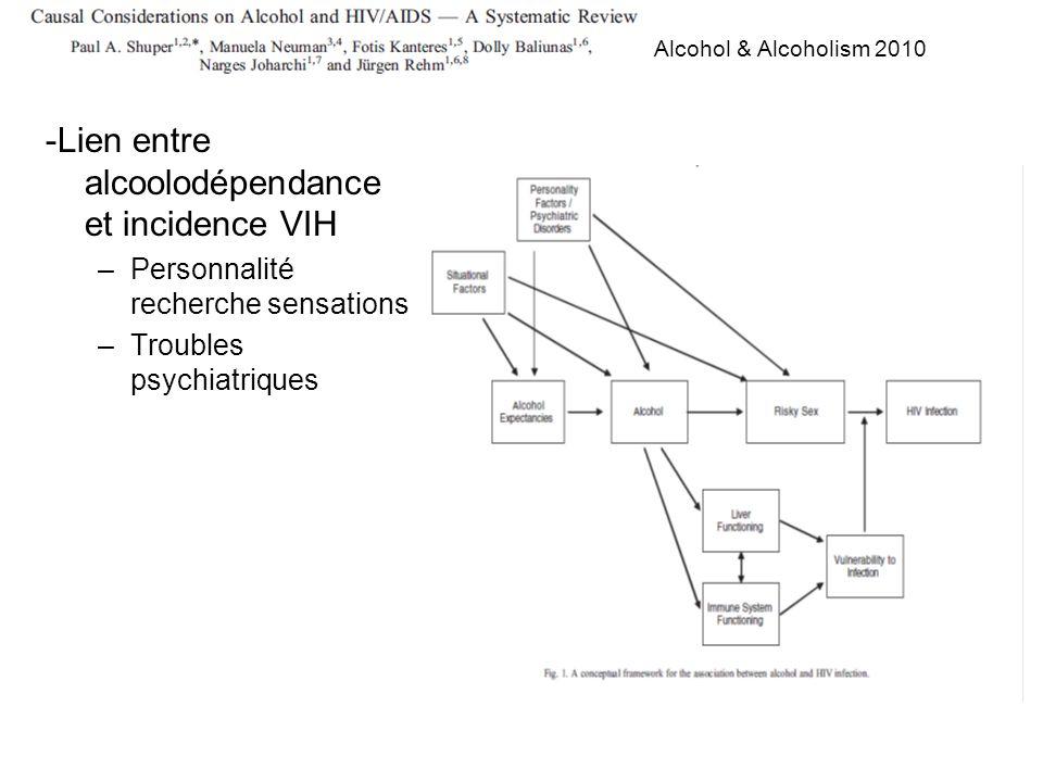 Alcohol & Alcoholism 2010 -Lien entre alcoolodépendance et incidence VIH –Personnalité recherche sensations –Troubles psychiatriques