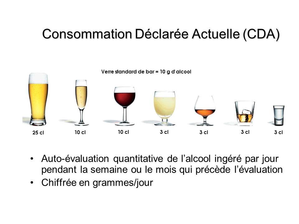 Consommation Déclarée Actuelle (CDA) Auto-évaluation quantitative de lalcool ingéré par jour pendant la semaine ou le mois qui précède lévaluation Chi