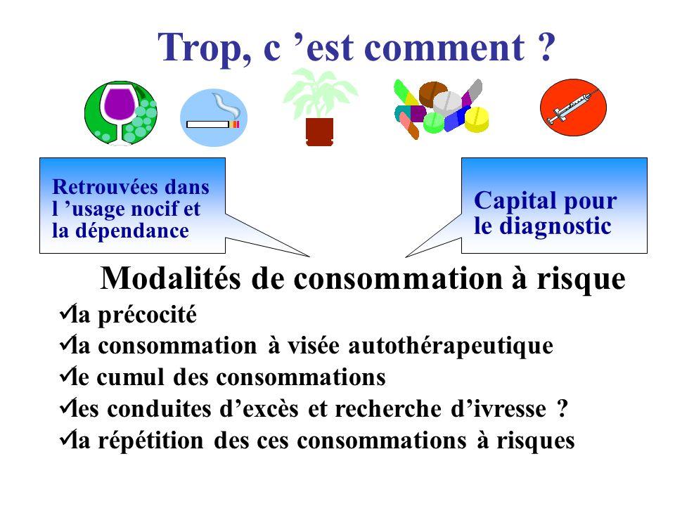 Trop, c est comment ? Modalités de consommation à risque la précocité la consommation à visée autothérapeutique le cumul des consommations les conduit