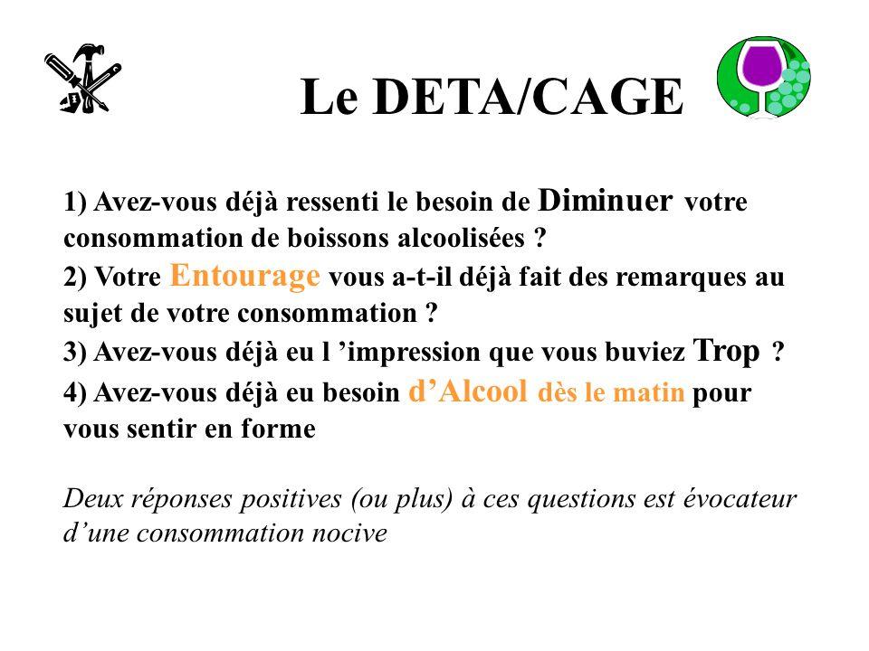 Le DETA/CAGE 1) Avez-vous déjà ressenti le besoin de Diminuer votre consommation de boissons alcoolisées ? 2) Votre Entourage vous a-t-il déjà fait de