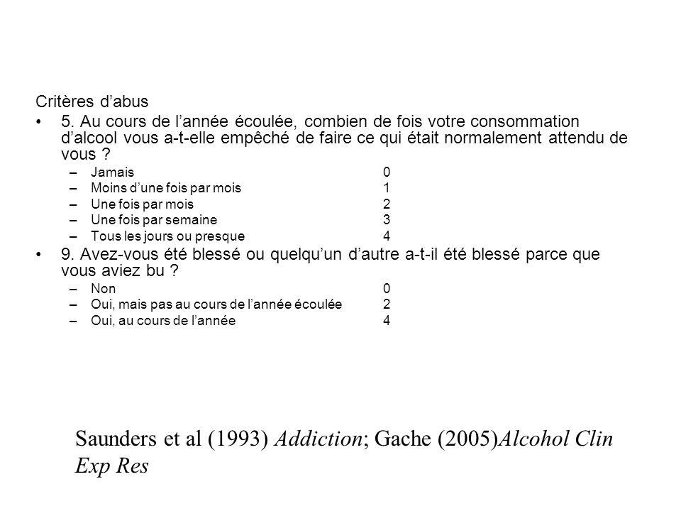 Critères dabus 5. Au cours de lannée écoulée, combien de fois votre consommation dalcool vous a-t-elle empêché de faire ce qui était normalement atten