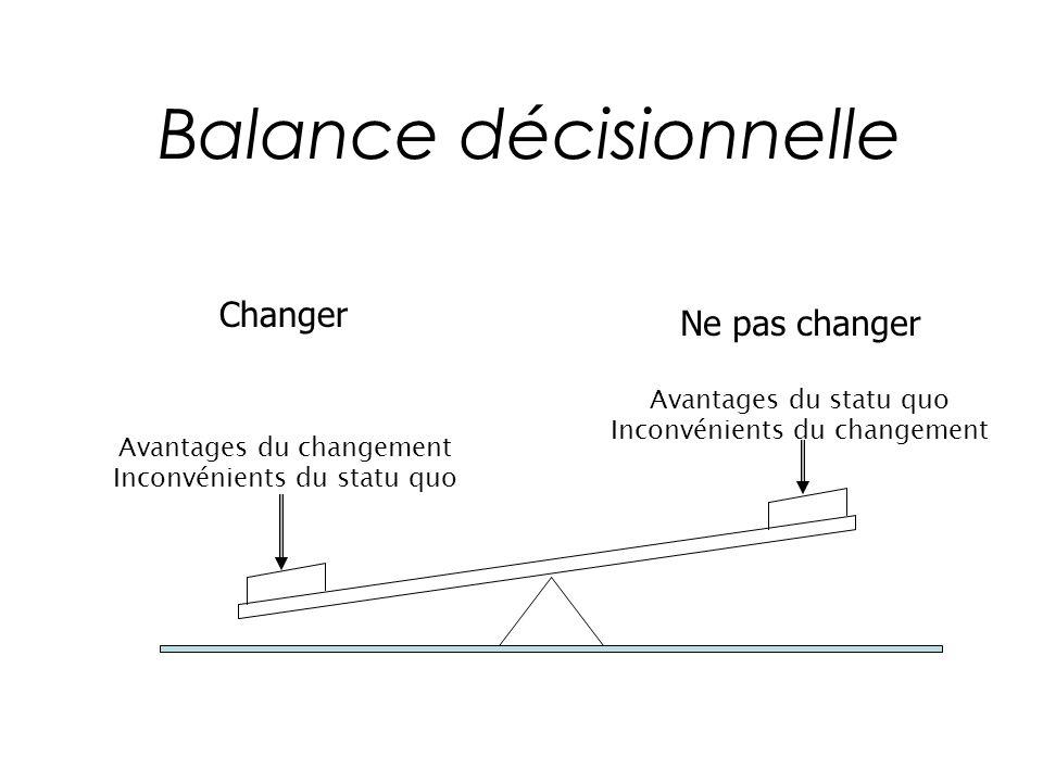 Avantages du changement Inconvénients du statu quo Avantages du statu quo Inconvénients du changement Balance décisionnelle Ne pas changer Changer