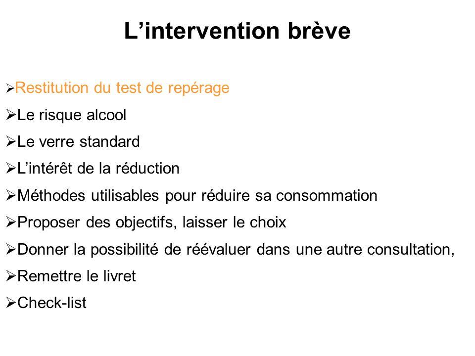 Lintervention brève Restitution du test de repérage Le risque alcool Le verre standard Lintérêt de la réduction Méthodes utilisables pour réduire sa c