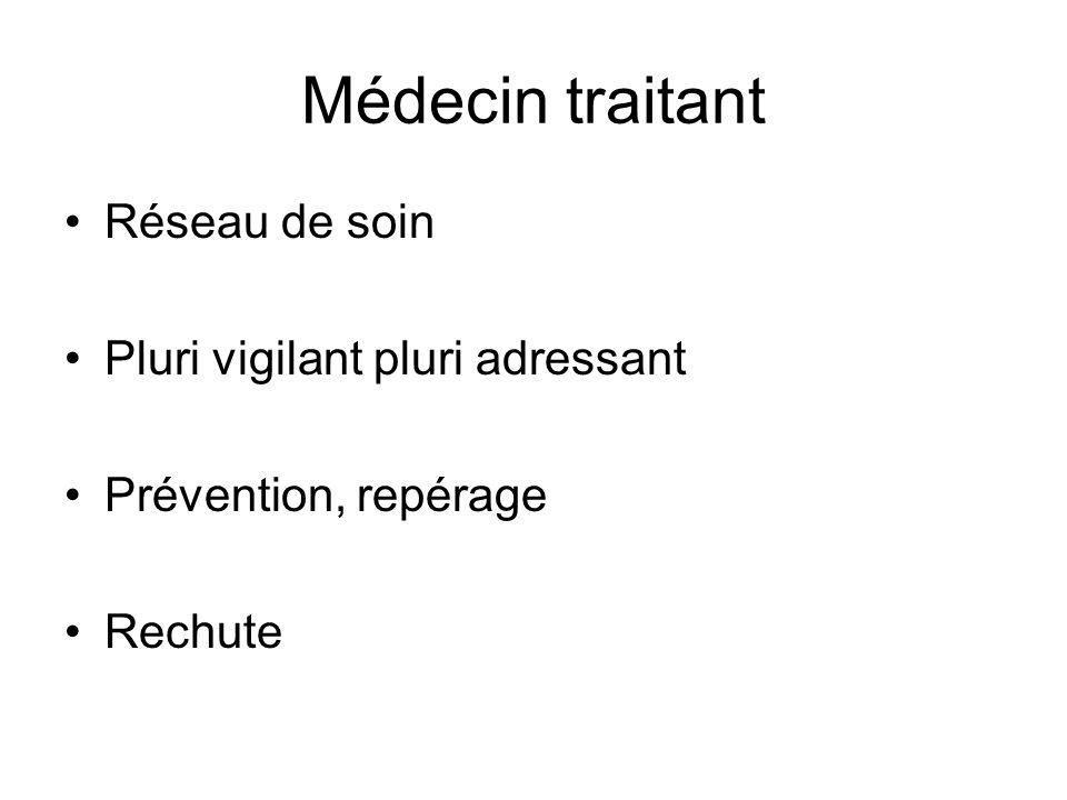Médecin traitant Réseau de soin Pluri vigilant pluri adressant Prévention, repérage Rechute