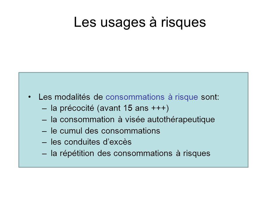 Les usages à risques Les modalités de consommations à risque sont: –la précocité (avant 15 ans +++) –la consommation à visée autothérapeutique –le cum
