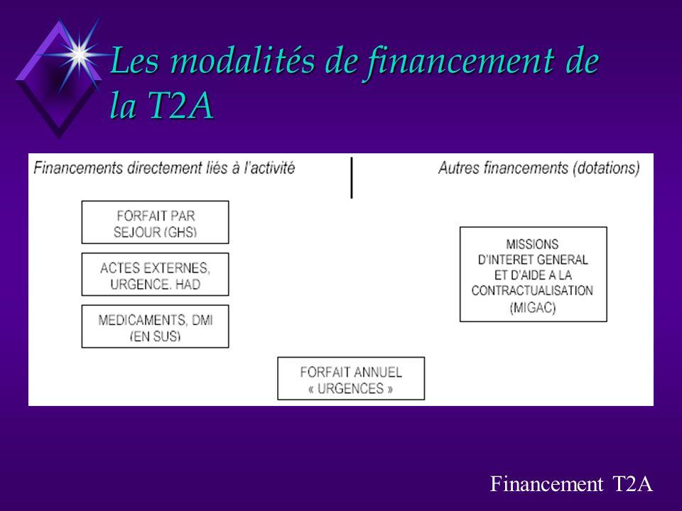 Les modalités de financement de la T2A Financement T2A