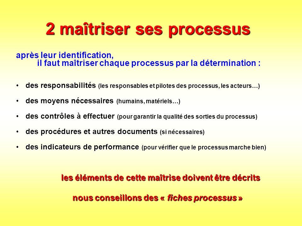 les 4 phases de lapproche processus - faire la cartographie des processus - décrire chaque processus 1 mesurer et analyser les processus - mettre en place des indicateurs - réaliser la surveillance - évaluer la maturité 2 améliorer - fixer des priorités - identifier des actions damélioration - réaliser les actions damélioration 3 évaluer et consolider - évaluer lefficacité des actions - généraliser les solutions 4 identifier & décrire mesurer & analyser améliorer évaluer & consolider identifier et décrire les processus