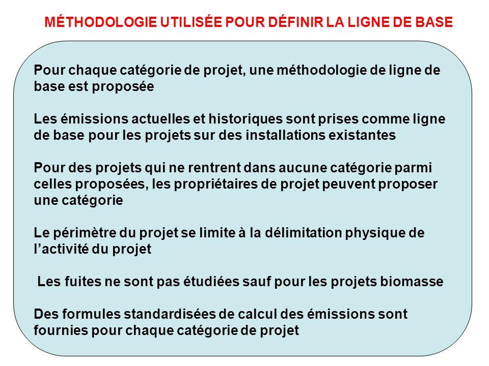 MÉTHODOLOGIE UTILISÉE POUR DÉFINIR LA LIGNE DE BASE Pour chaque catégorie de projet, une méthodologie de ligne de base est proposée Les émissions actu