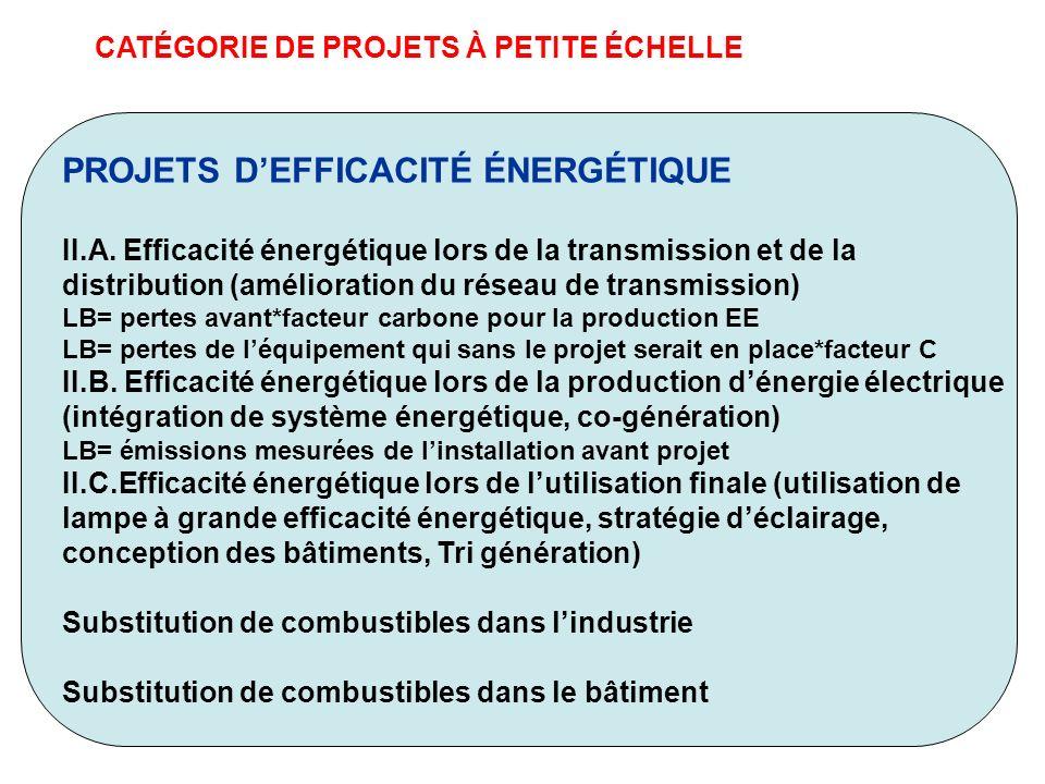 CATÉGORIE DE PROJETS À PETITE ÉCHELLE PROJETS DEFFICACITÉ ÉNERGÉTIQUE II.A. Efficacité énergétique lors de la transmission et de la distribution (amél