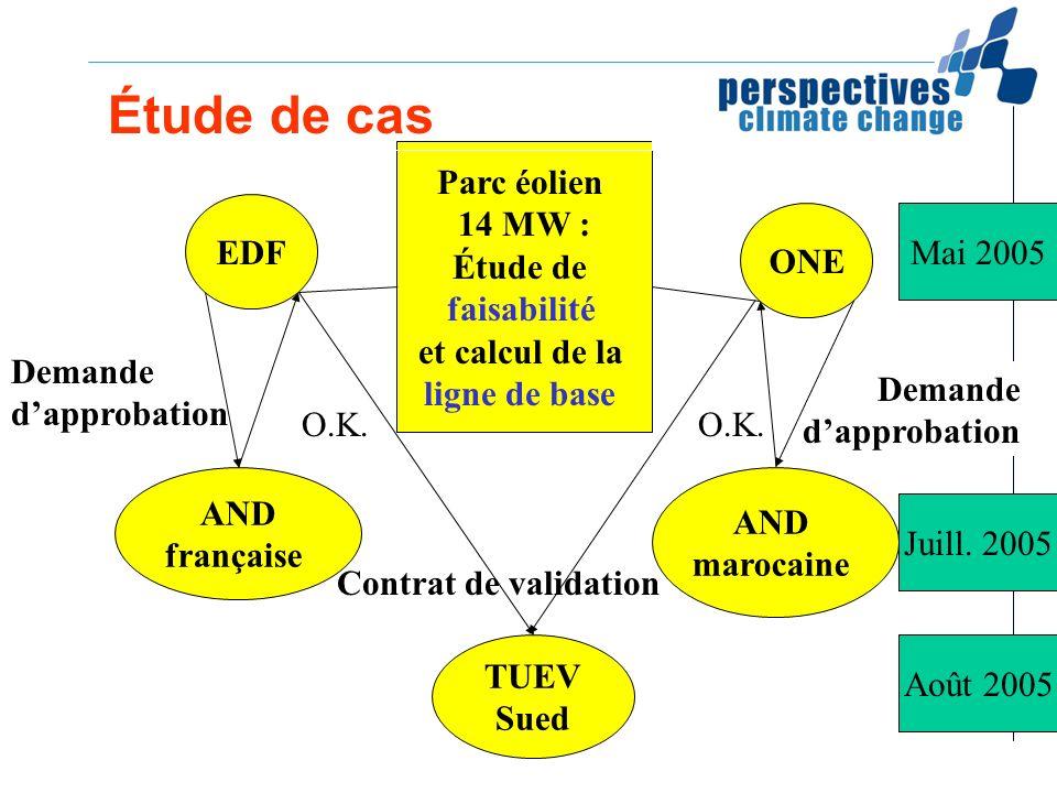 Parc éolien 14 MW : Étude de faisabilité et calcul de la ligne de base EDF ONE AND française AND marocaine Demande dapprobation TUEV Sued O.K. Contrat