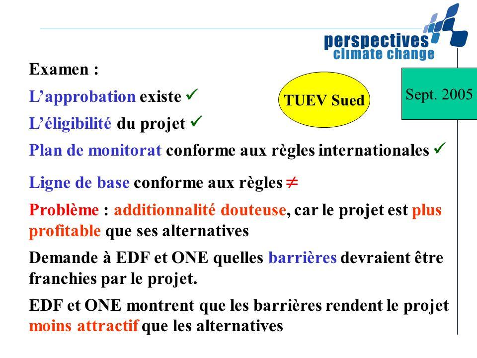 TUEV Sued Examen : Lapprobation existe Léligibilité du projet Plan de monitorat conforme aux règles internationales Ligne de base conforme aux règles