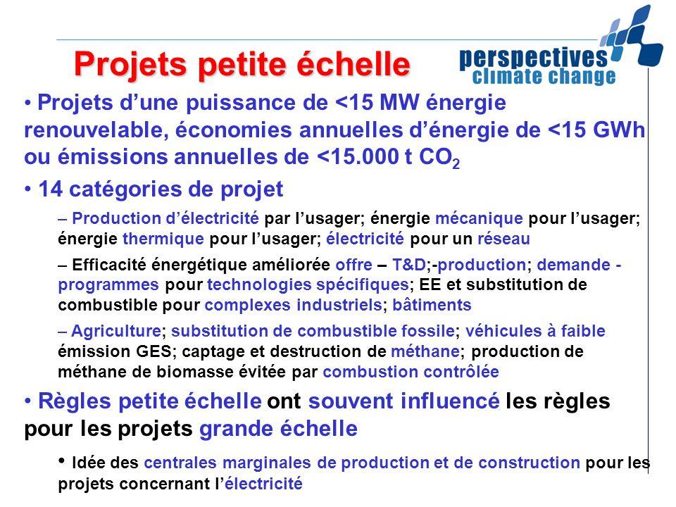 Projets petite échelle Projets dune puissance de <15 MW énergie renouvelable, économies annuelles dénergie de <15 GWh ou émissions annuelles de <15.00