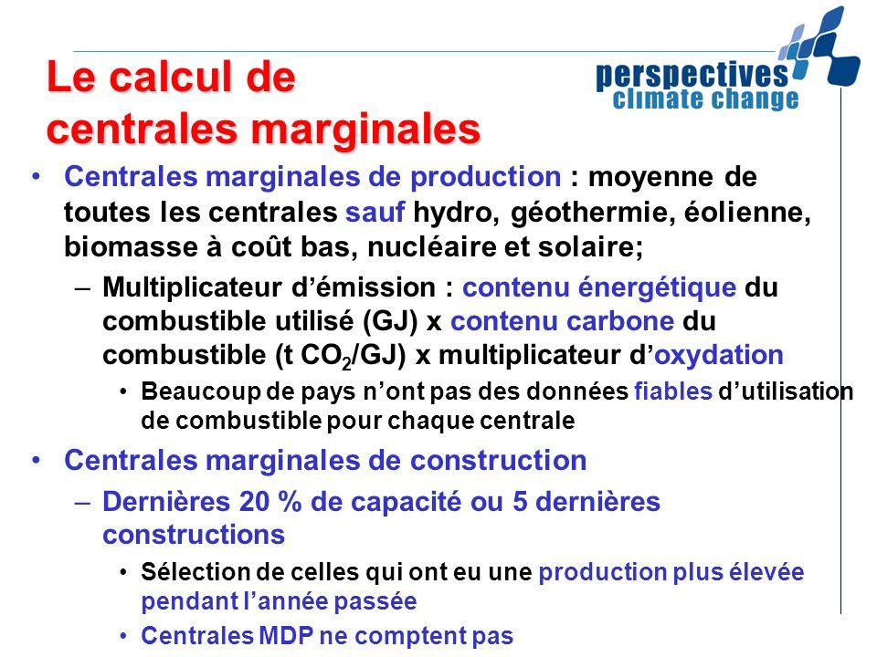 Le calcul de centrales marginales Centrales marginales de production : moyenne de toutes les centrales sauf hydro, géothermie, éolienne, biomasse à co