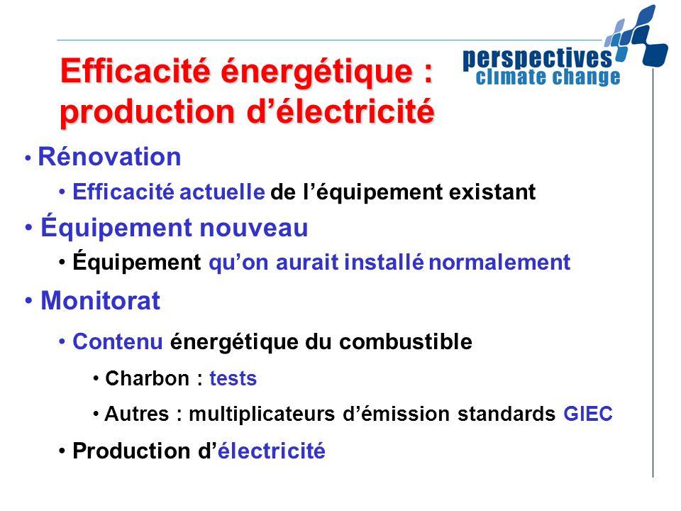 Efficacité énergétique : production délectricité Rénovation Efficacité actuelle de léquipement existant Équipement nouveau Équipement quon aurait inst