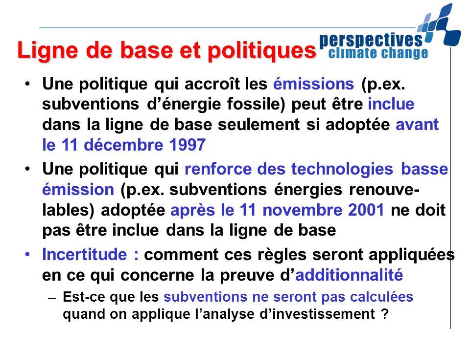 Ligne de base et politiques Une politique qui accroît les émissions (p.ex. subventions dénergie fossile) peut être inclue dans la ligne de base seulem