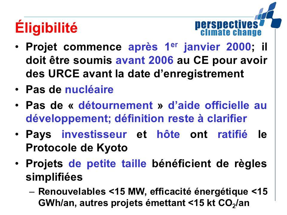Éligibilité Projet commence après 1 er janvier 2000; il doit être soumis avant 2006 au CE pour avoir des URCE avant la date denregistrement Pas de nuc