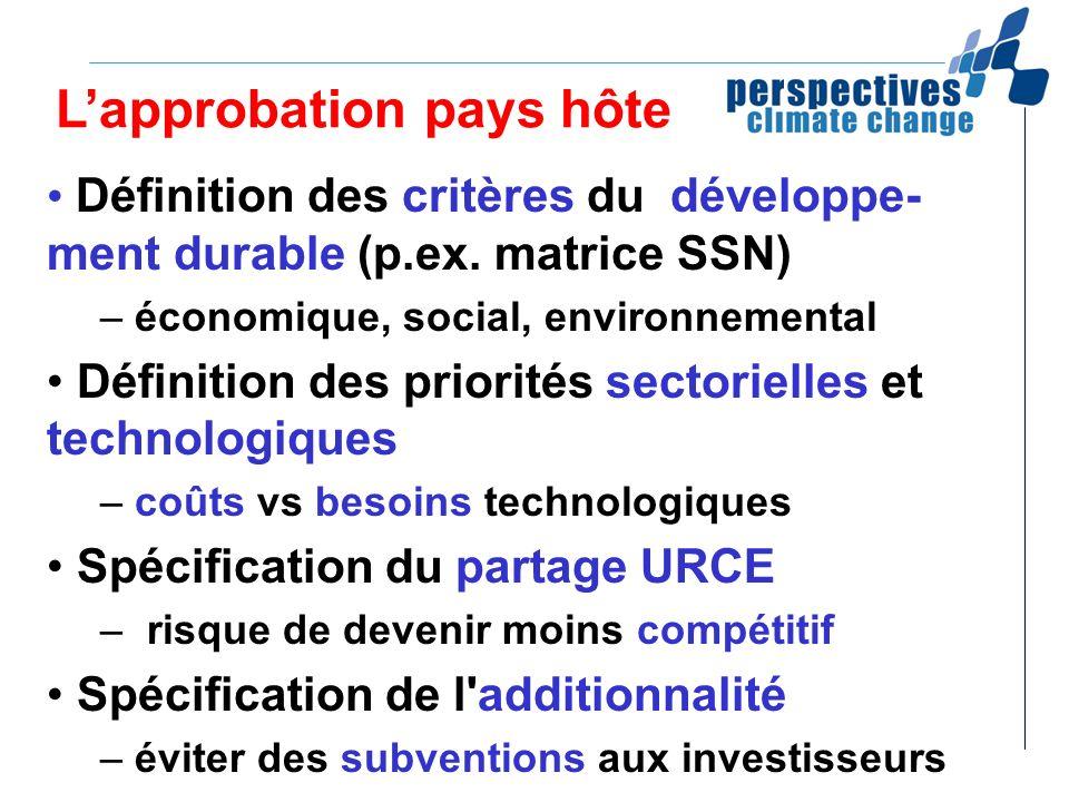 Lapprobation pays hôte Définition des critères du développe- ment durable (p.ex. matrice SSN) – économique, social, environnemental Définition des pri